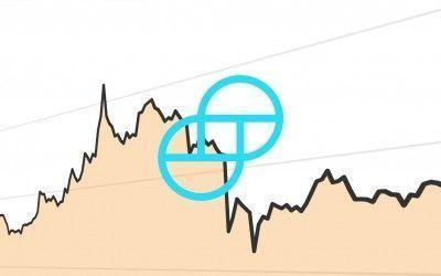Bitcoin alcanza precios máximos con la salida de Gemini