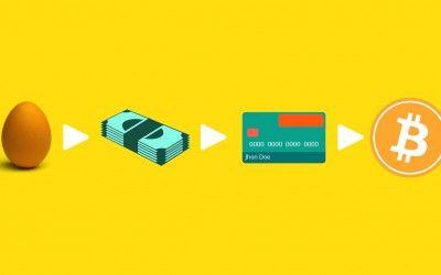 Bitcoin, el Internet del Dinero