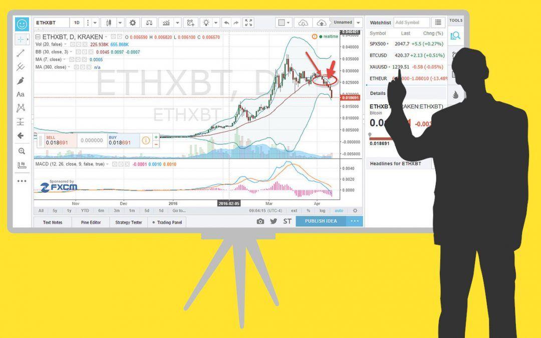 Análisis Trading ETH-XBT: Escenarios 2016