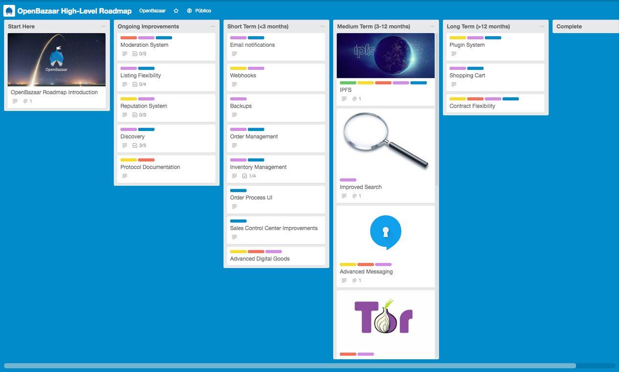 OpenBazaar roadmap en Trello